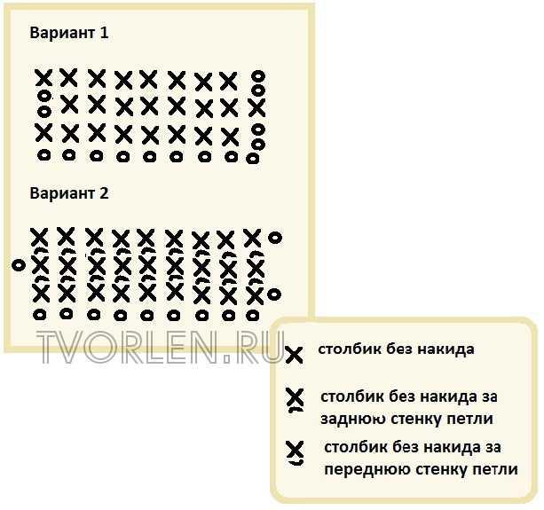 условные обозначения столбика без накида