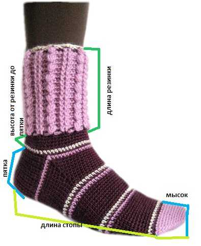 вязание носков (3)