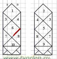 варешки пэчворк спицами схема(12)