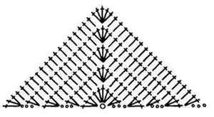 shema-vjazanija-treugolnikov-2