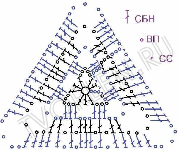 Простой треугольный мотив-схема