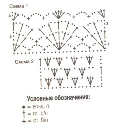летняя кофта крючком (5)