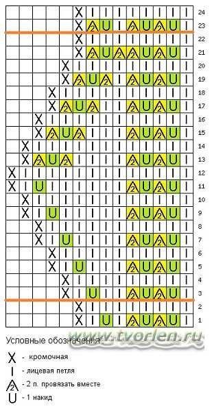 схема бактус спицами 3