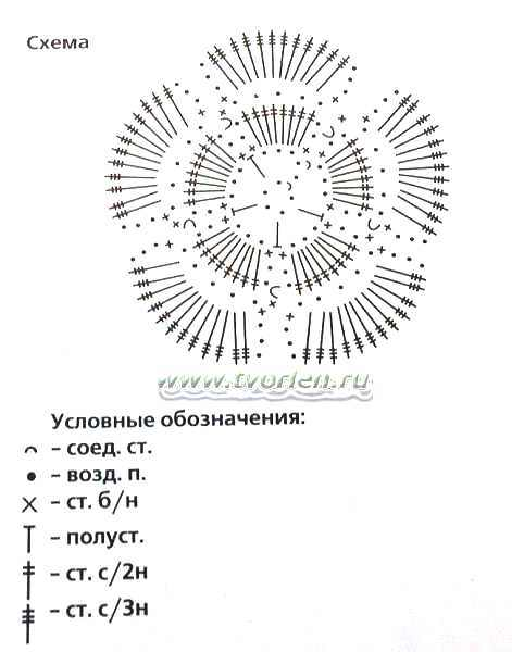 Схема вязания цветов для шапочки 782