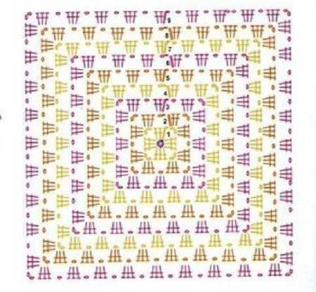 бабушкин-квадрат-схема