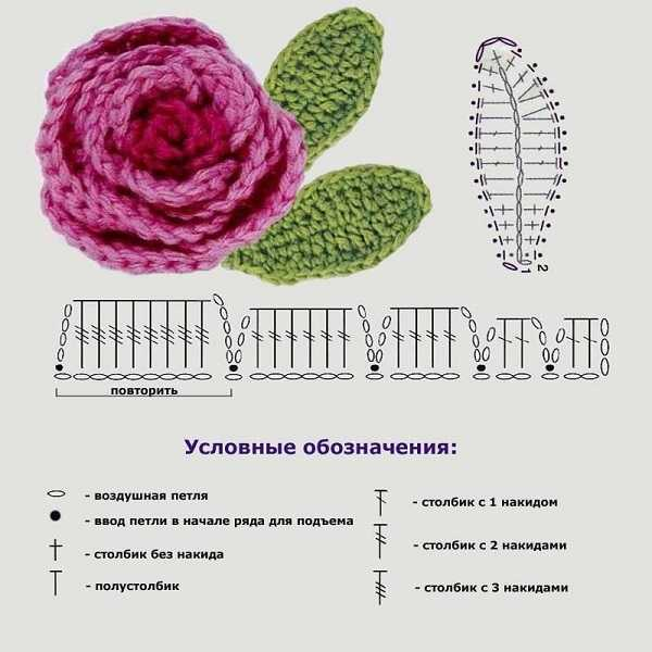 Вязание крючком для начинающих роз