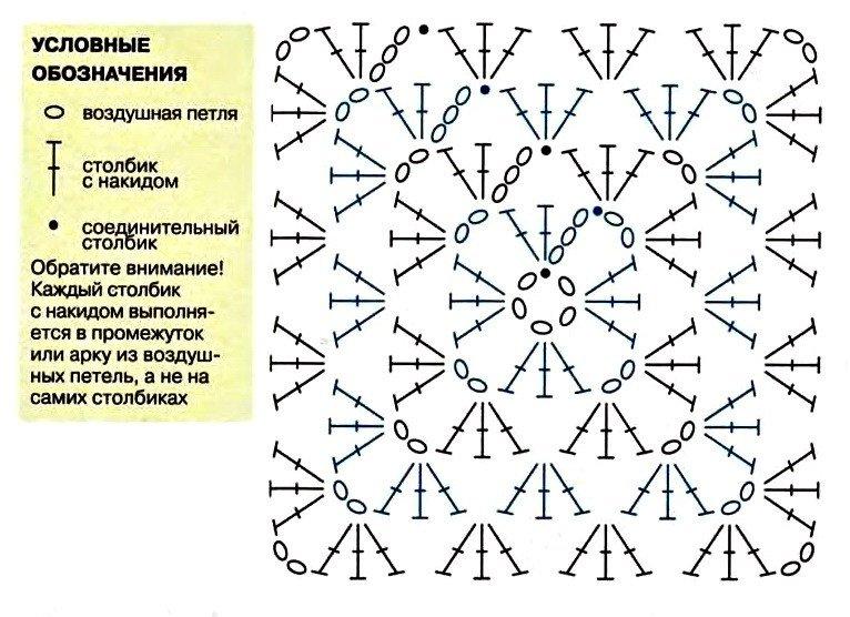 Вязание крючком квадрат простой схема 8