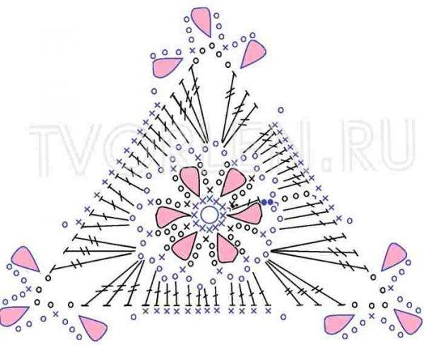 треугольный мотив с объёмным цветком-shema