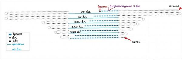 схема бус крючком