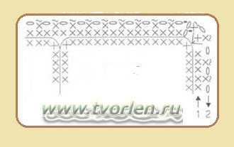 схема обвязки коврика