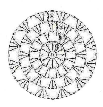 разбираем схему салфетки -4 ряд