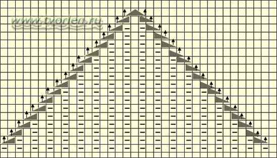 схема узора для митенок