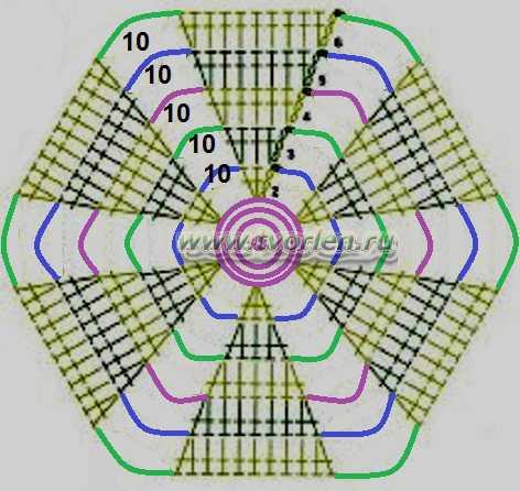 подушка крючком карамелька (1)