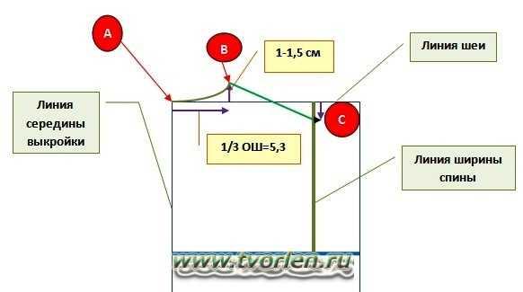 как сделать выкройку для безрукавки (6)