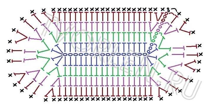 Вязание крючком пинетки подошвы 86