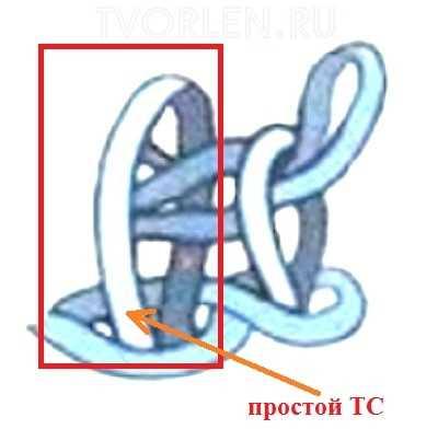левостороннее-тунисское-вязание-схемы-1
