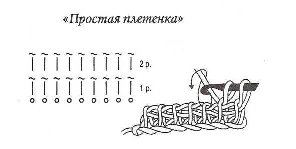 схема узора плетёнка тунисским крючком