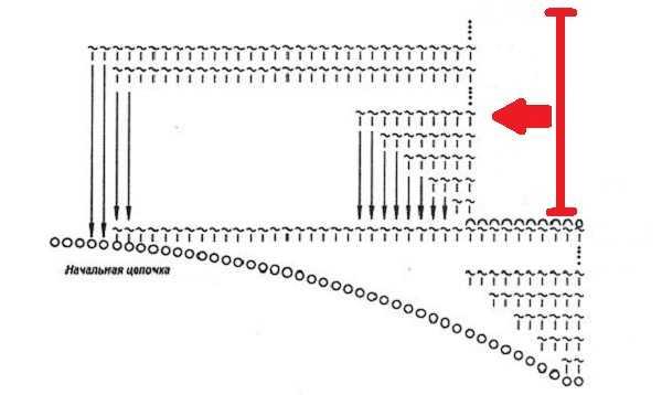 шарф тунисским крючком - схема