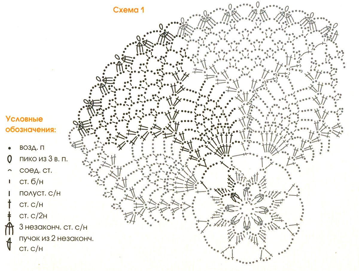 Салфетки крючком схемы и описание