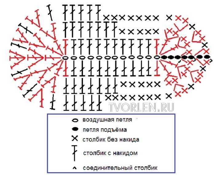 Схема вязания подошвы от пинеток крючком 780