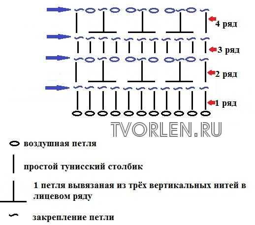 кустики - схема 1