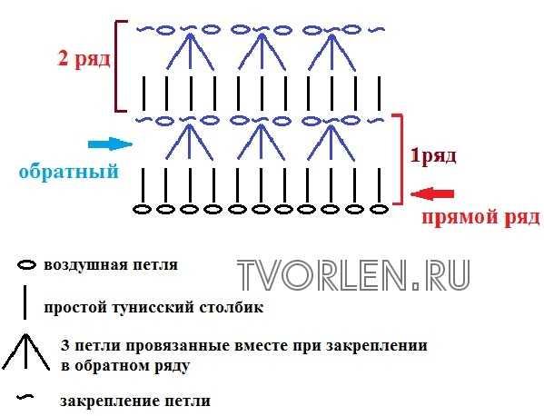 кустики - схема 2
