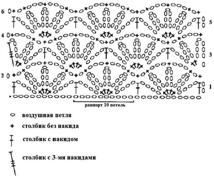 узор бабочка крючком-схема