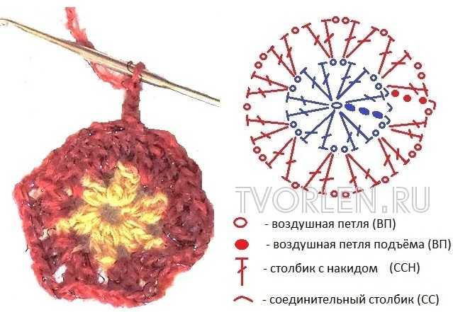 цветочный мотив крючком-второй ряд