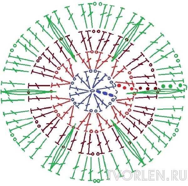 цветочный мотив крючком-схема