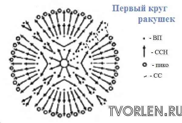 квадратный мотив с ракушками - схема - первый круг