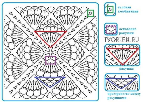 квадратный мотив с ракушками - схема - система