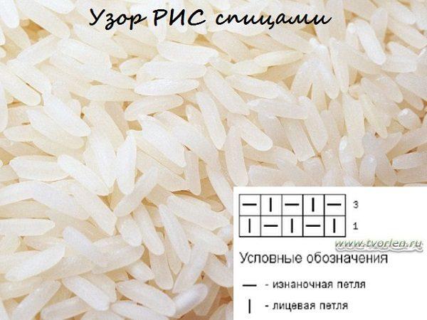 рис-спицами-схема