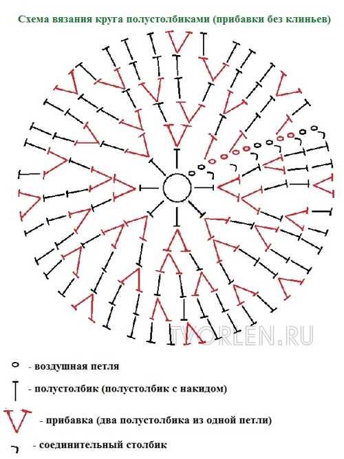 как вязать круг крючком полустолбиками(2)