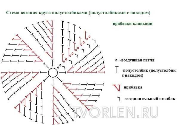 как вязать круг крючком полустолбиками