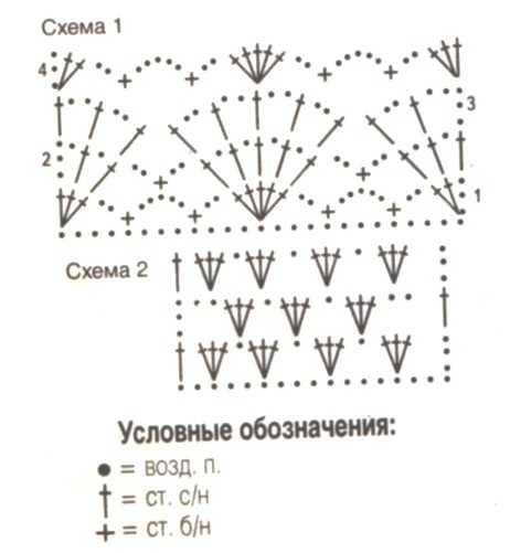 Схемы узоров для летней кофточки