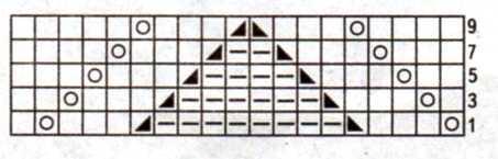 ажурный узор - схема