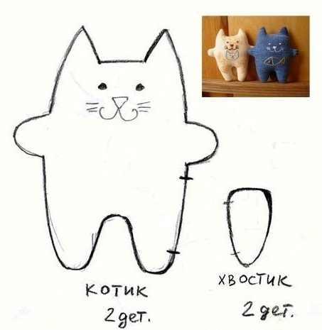 выкройка смешного кота
