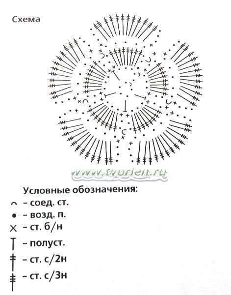 схема-цветка-крючком