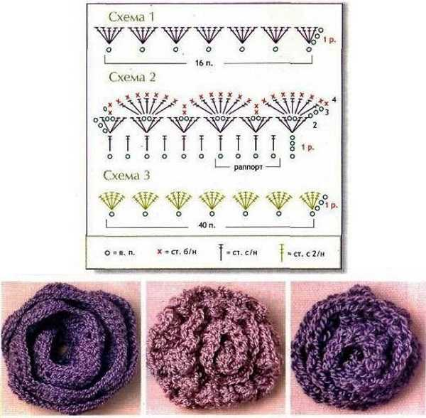 схема вязания цветка крючком (2)