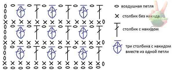 схема узора из столбиков с накидом крючком