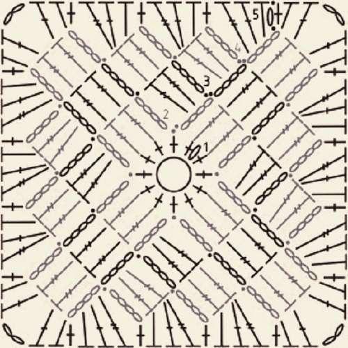 интересная-техника-вязания-квадрата-крючком-схема