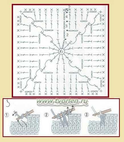 квадратный мотив с рельефными столбиками схема