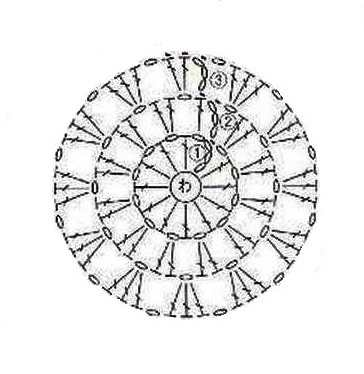 разбираем схему салфетки -3 ряд
