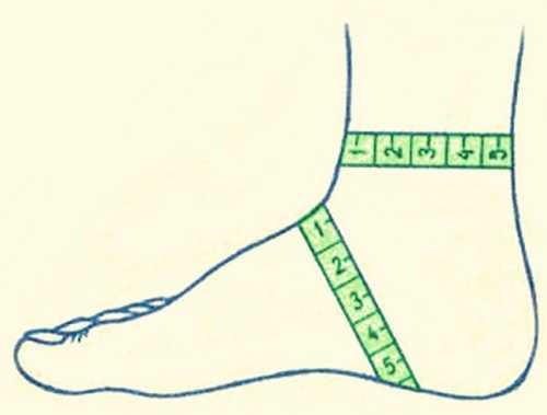 снимаем мерки для носка