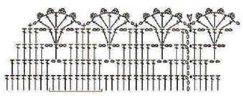 овальная салфетка крючком - схема обвязки