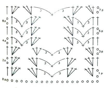 Схема узора кружева (1)