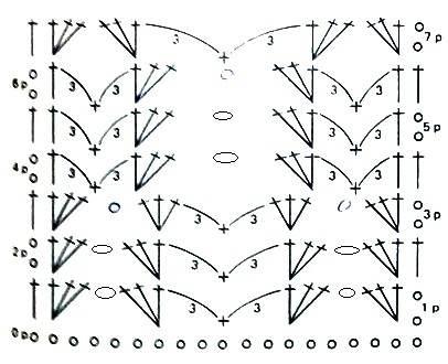 Схема узора кружева