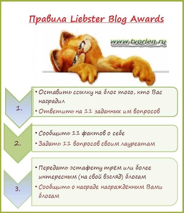 Liebster Blog Awards-правила