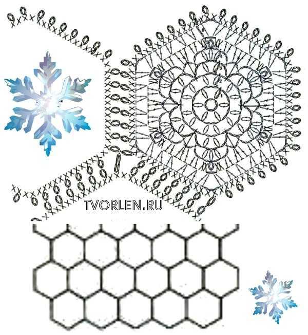 схема соединения мотивов снежинка