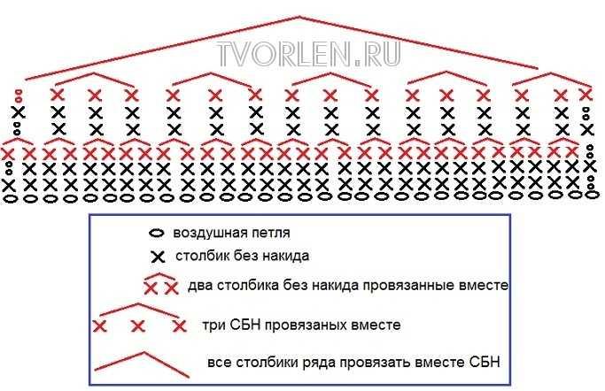 Схема верха башмачка - кеды пинетки крючком